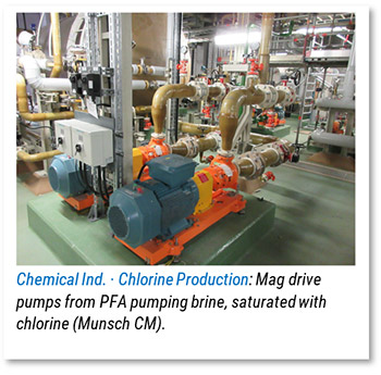 Plastic pumps are used for chemical chlorine