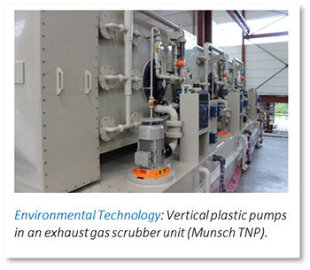 Plastic pumps for enviromental technology
