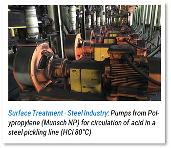Used for surface treatment and stell industry